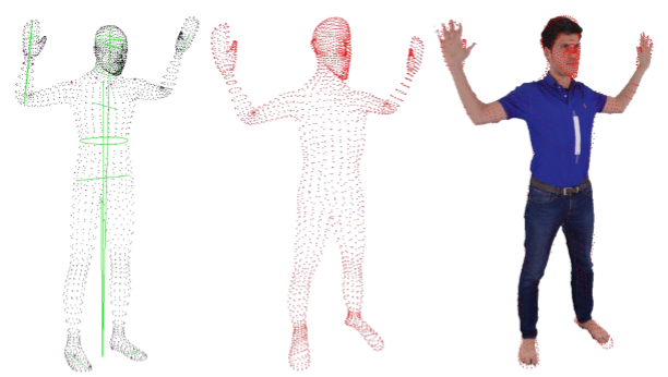 Generic template point clouds (left)  and overlay of the registered template (middle) with the human body scan (Wasenmüller et al., 3DBST 2015)